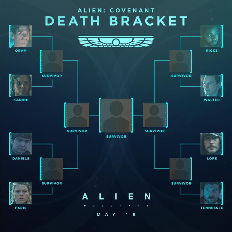Meet Alien: Covenant's Characters in Death Bracket