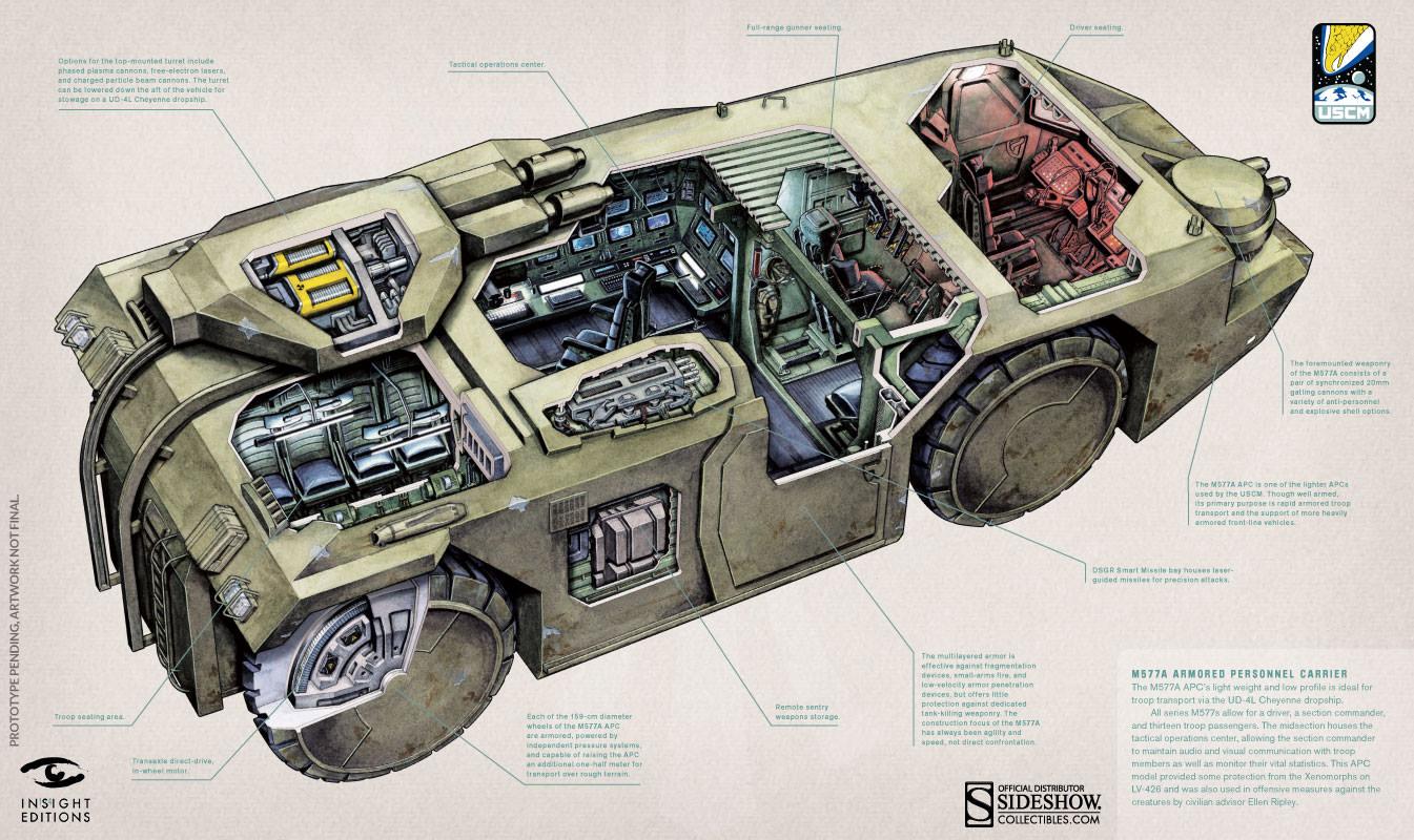 alien the weyland yutani report collectors rsquo edition radio schematics on range rover denso radio wiring schematics 2007 #5