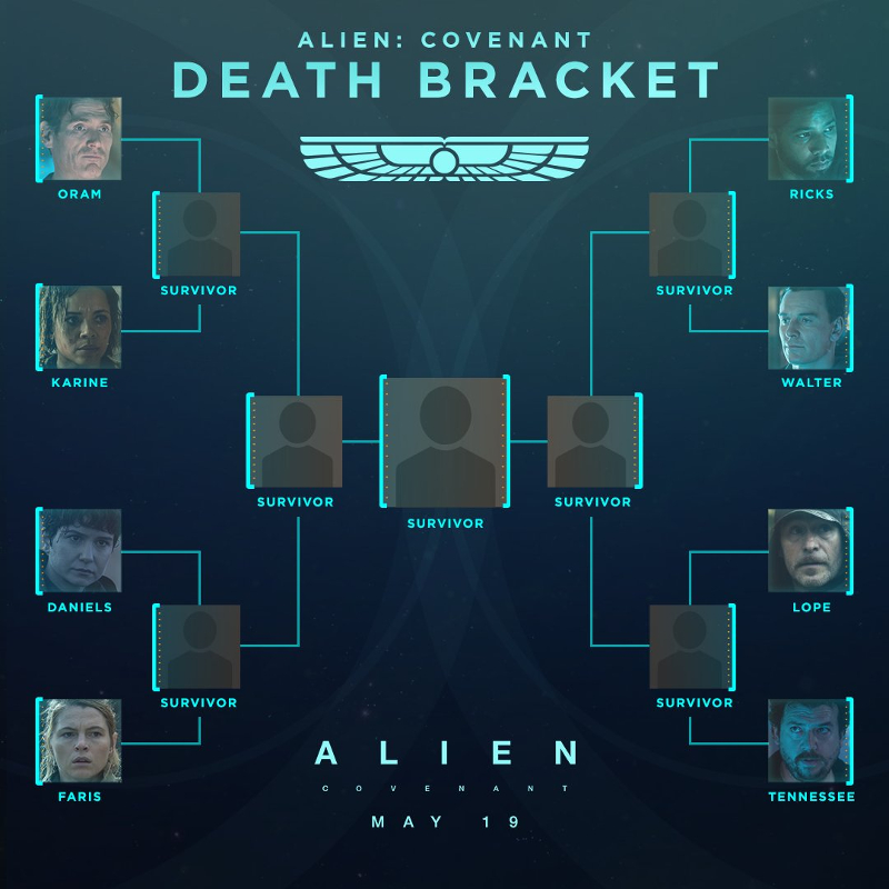 Meet Alien: Covenant's Characters in Death Bracket
