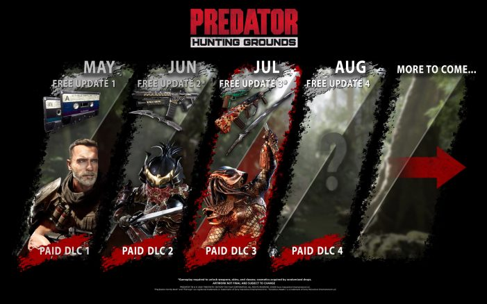 July's Hunting Grounds Free Update Is Here - Free Alpha Predator For All & City Hunter DLC Announced!