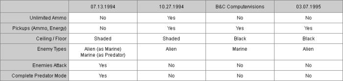 Alien vs Predator (Atari Lynx)