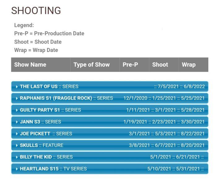 "New Predator Film ""Skulls"" Pre-Production & Filming Updates!"